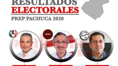 Sergio Baños virtual ganador