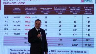 El director general de Pemex, Octavio Romero, explica el acuerdo con filial de Odebrecht, en la conferencia matutina presidencial del 3 de marzo de 2021. Foto Cuartoscuro
