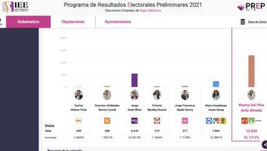 Primeros resultados del PREP a gobernador de Baja California